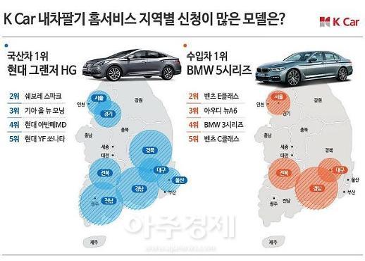 K Car(케이카), '현대 그랜저HG' 내차팔기 홈서비스 신청 최다