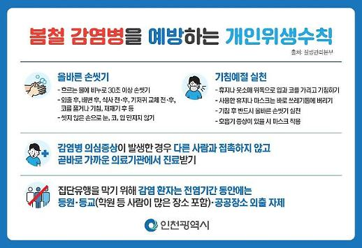 [특집]인천시, 신학기·봄맞이 식품안전관리 총력