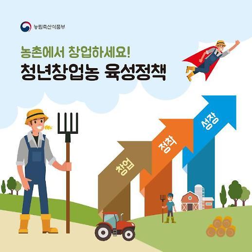인천시,청년창업농 및 후계농업경영인 21명 선발 지원