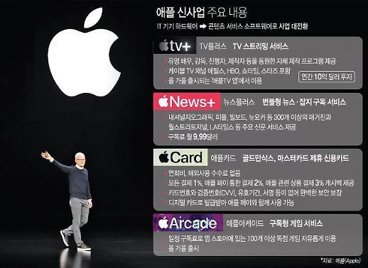 동영상·뉴스 콘텐츠 사업 나서는 애플, 아마존이 신난 사연은?