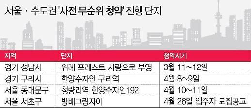 강남 알짜 방배그랑자이 무순위 청약 논란