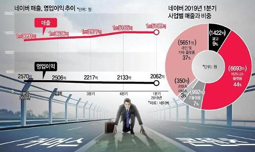 """한성숙 네이버 대표 """"韓은 쇼핑, 글로벌은 콘텐츠로 승부"""""""