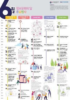 과기정통부, 6월 한 달 간 제 32회 정보문화의 달 행사 개최