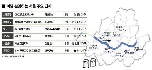서울 재개발·재건축 분양대전…6월 5천가구 일반분양 예정