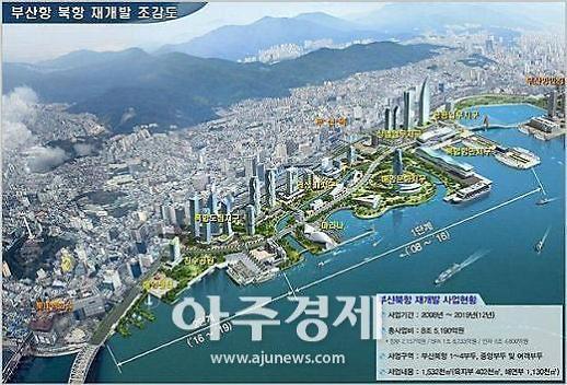 [단독] 부산시, 연말께 북항재개발지역 경제자유구역 지정 신청