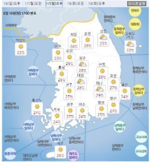 [내일날씨] 초여름 월요일, 낮 최고 29도…미세먼지는 좋음