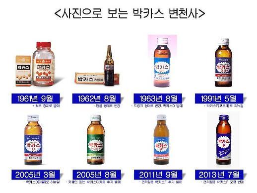 2020년부터 편의점 '박카스F'도 카페인함량·경고문구 표시