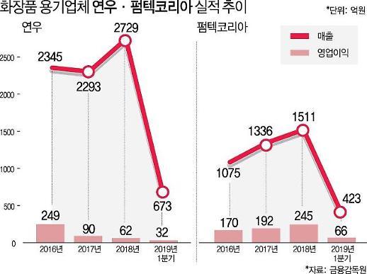 화장품 용기업체, ODM 성장에 '대박'