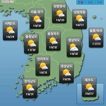 [오늘의 날씨 예보] 폭염주의보 낮 최고 33도, 남부내륙 소나기…28일 전국 소나기