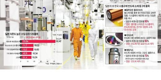 아베 對韓 수출규제, WTO 규칙과 일맥상통...日언론은 역풍 우려