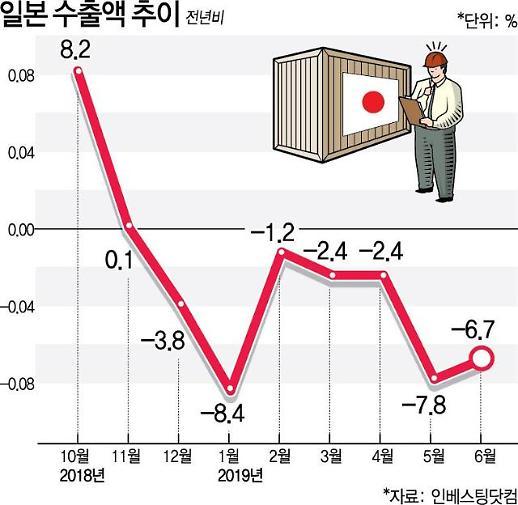 [Thank You! 아베] 한국경제 근본적 체질 바꾸고 재도약 기회