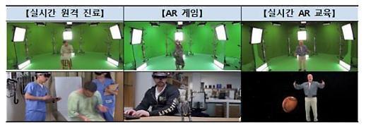 5G 실감콘텐츠에 추경 198억 확보… VR‧AR 콘텐츠 지원