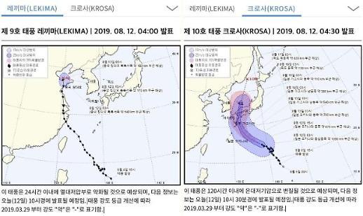 태풍 크로사 예상경로 광복절 일본 북상 후 독도로…태풍 레끼마, 中 칭다오 해상서 이동