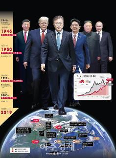 [그래픽 뉴스] 요동치는 동북아 정세…6국 외교 빅체인지가 온다