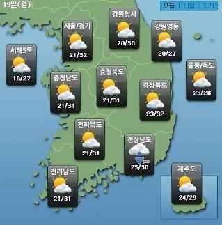 [오늘의 날씨 예보] 서울·경기 등 폭염 낮 최고 33도, 제주 소나기…부산, 미세먼지 나쁨