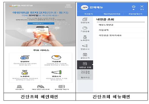 국민연금, '모바일 홈페이지' 새롭게 오픈