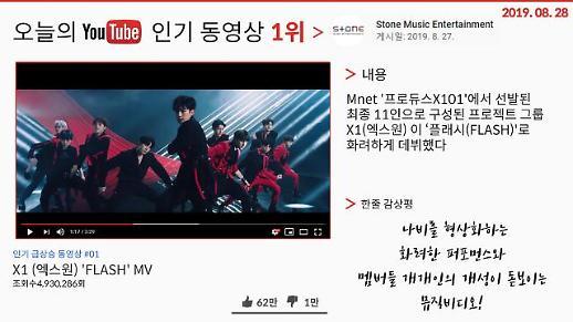 [오늘의 유튜브] 8월 28일 BEST 3…'계곡 백숙집 불법 영업 유예 NO', 'X1 MV 500만 뷰 돌파', '100만 구독자 채널 폐쇄하는 유튜버, 이유는?'