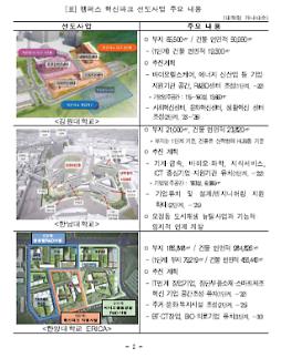 대학캠퍼스서 창업부터 경영까지....캠퍼스 혁신파크 선도사업지 3곳 선정