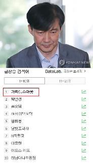 가짜뉴스아웃 공지영·이외수·강병규도 동참…조국, 힘내세요