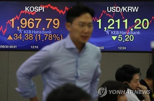 미·중 대화국면에 원·달러 환율 5.2원 하락 마감