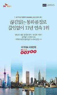 [2019 국가브랜드경쟁력지수] 분야별 대명사가 된 00700·롯데닷컴·파리바게뜨