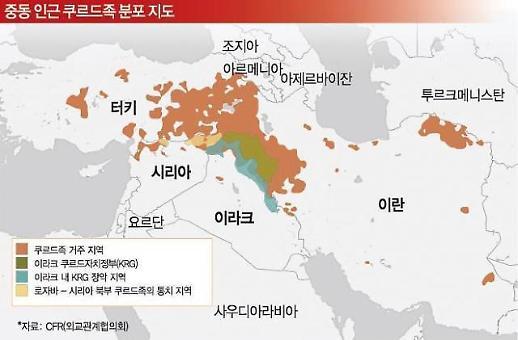 터키 공격 대상인 쿠르드족은?