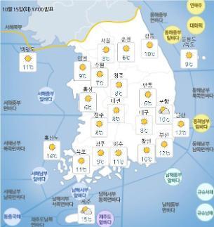 [내일날씨] 아침 최저기온 3도, 최고기온 22도 외투 준비하세요