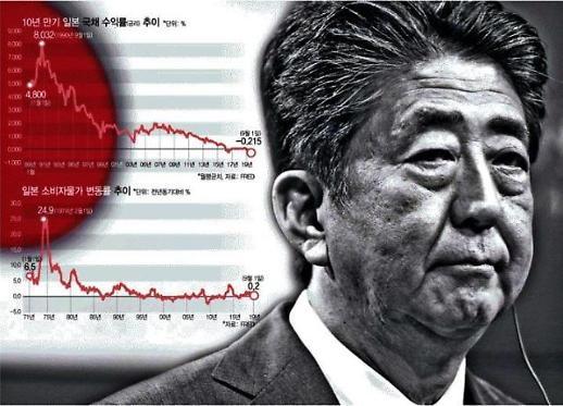 시라카와 前 BOJ 총재 일본화 교훈 잘못 배웠다...생산성 높여야