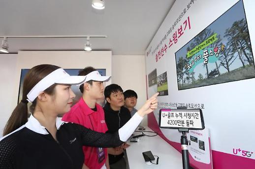 LG유플러스, U+골프 누적 시청시간 4200만분 돌파… 누적 이용자 연내 100만 전망