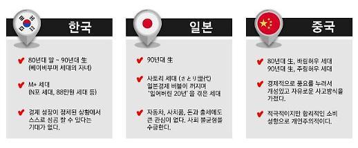 [창간기획 M+ 레볼루션] 부머, 사토리, 지링허우까지…외국의 M+