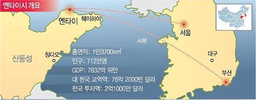 한국 7개 도시와 경협하는 中산둥성 옌타이..의료건강,디지털중심지 육성