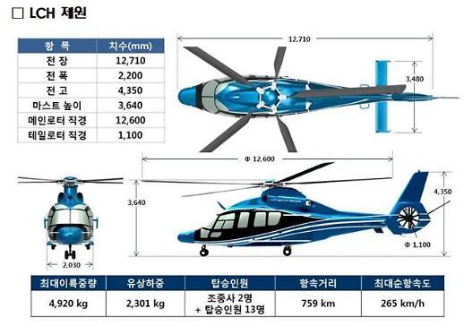최초 국내 기술 개발 소형 민수 헬기, 첫 비행 성공