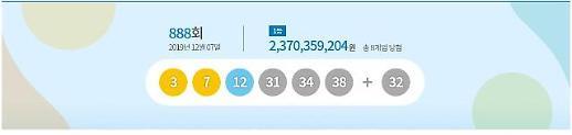 로또 추첨시간…7일 제888회 1등 당첨번호는 3·7·12·31·34·38번