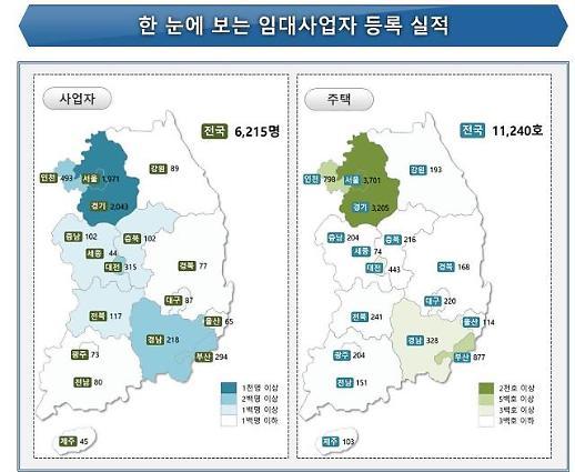 11월 신규 임대사업자 6215명…전월比 2.5%↓