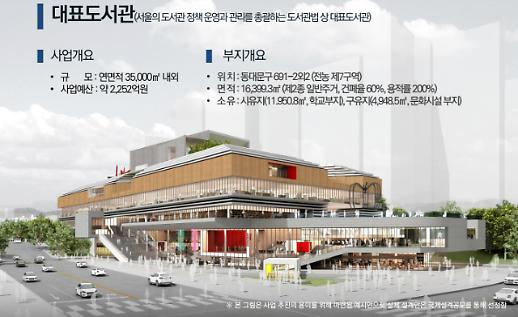 동대문에 서울대표도서관, 영등포에 제2세종문화회관 들어선다