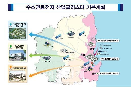 경북 동해안, 수소산업 재도약 청신호...2025년까지 2427억 원 투입