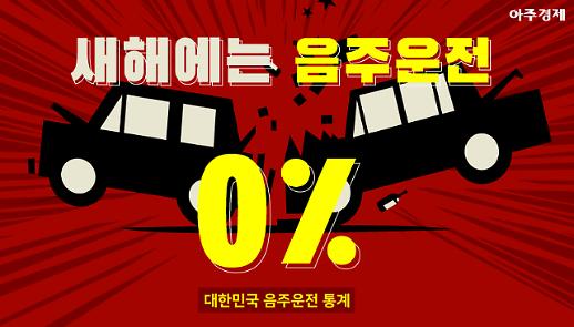 2020년엔 0% 희망합니다 대한민국 음주운전 현주소 [아주경제 차트라이더]