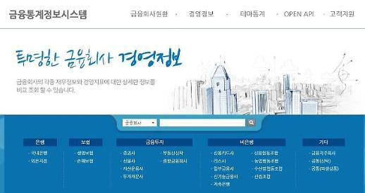 금감원, 금융통계정보시스템 개편…8616개 정보 추가 제공