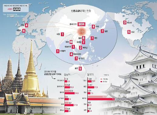日·태국 관광업계 중국發 코로나 쇼크