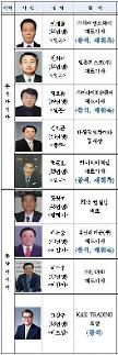 중기중앙회, 해외민간대사 27명 위촉…23개국 수출 판로 개척 임무