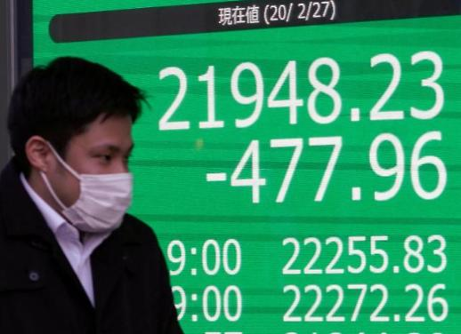 [코로나19] 닛케이 급락에 BOJ 인공호흡…실효성엔 의문