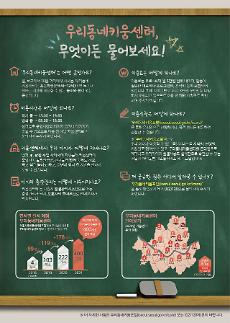 [코로나19]서울시, 우리동네키움센터 저녁 6시까지 긴급돌봄 지원