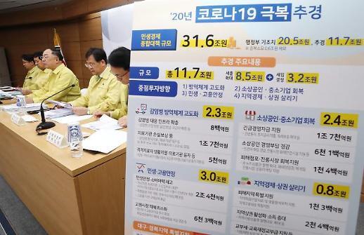 [코로나 추경] 고용부 1조3000억원 투입...근로자 고용안정, 대구·경북 지원 중점