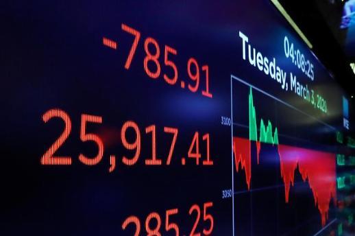 패닉에 휘둘리는 연준…시장 중앙은행 대한 신뢰 잃어