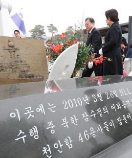 [광화문갤러리] 文대통령, 취임 후 첫 서해수호의날 기념식 참석