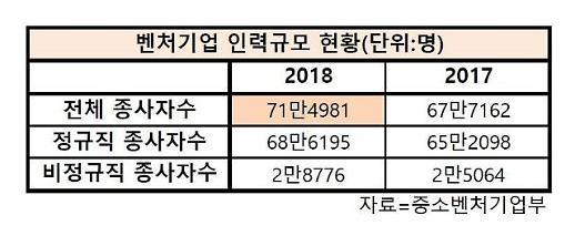 [스타트업 인큐베이터①] 강남‧마포‧성수…지역 단위로 뭉친다