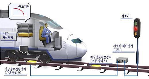국토부 철도용품 국제인증 지원 첫 성과…최초 국산 선로 제어장치