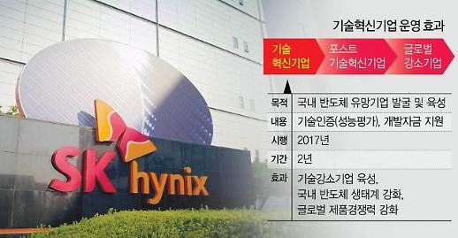 """SK하이닉스 덕분에 매출 2배 늘었어요"""