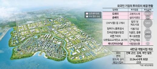 [포스트 코로나, 퍼스트 코리아!] 한국은 안전지대…새만금을 글로벌기업 생산기지로