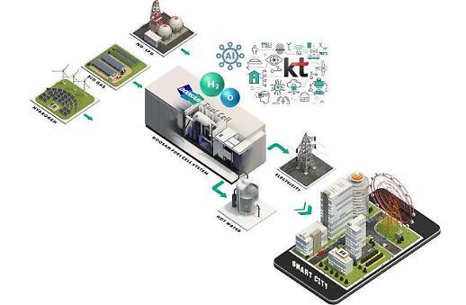 두산퓨얼셀 1분기 영업손실 46억원…전기대비 적자 전환